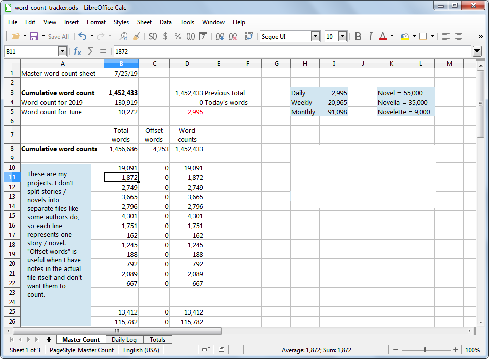 Screenshot of my word count tracker spreadsheet