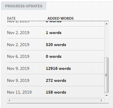 Screen shot from new nanowrimo stats page