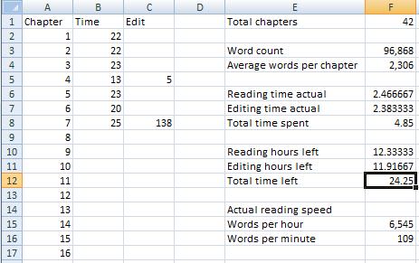 Screenshot of editing times
