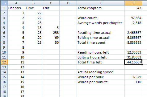 Screenshot of editing time spreadsheet