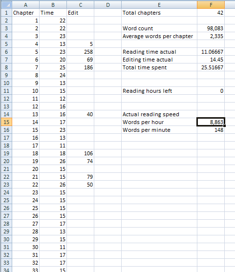 Screenshot of editing time log spreadsheet