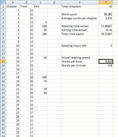 Screenshot of editing time log spreadsheet